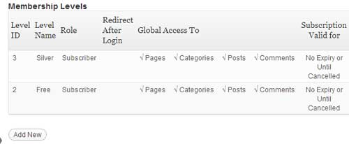 screenshot showing how to manage each wordpress membership level
